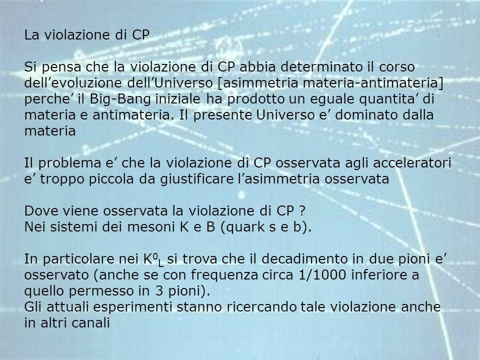 La violazione di CP Si pensa che la violazione di CP abbia determinato il corso dell'evoluzione dell'Universo [asimmetria materia-antimateria]
